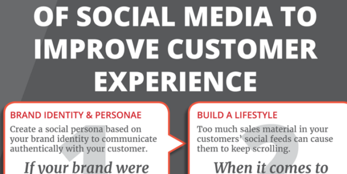 customer-group-infographic-socialmedia-customerexperience